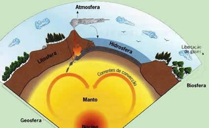 Geologia Só Geografia